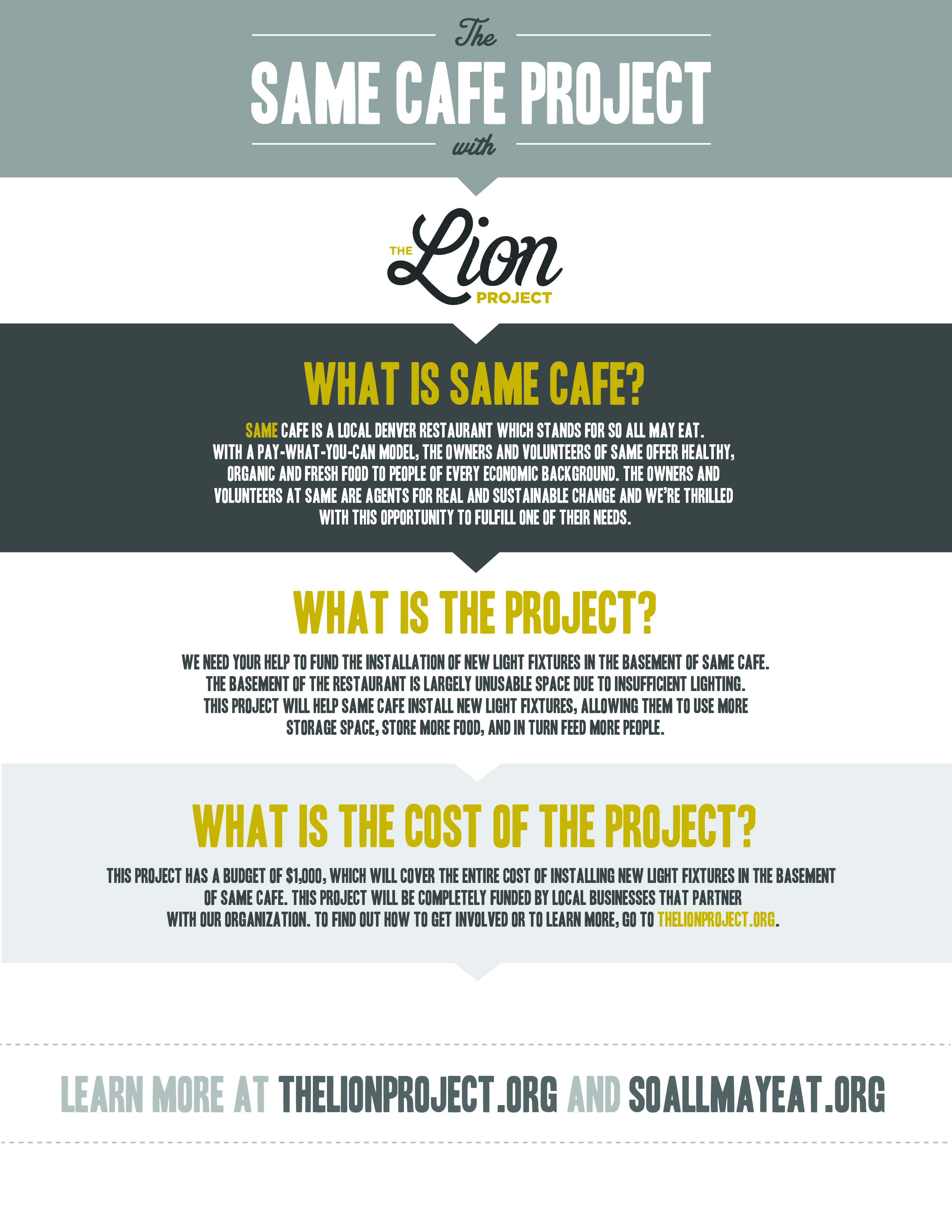 Same Cafe Project 1-Pager-01